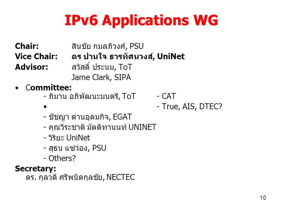 IPv6 Applications WG Chair: สินชัย กมลภิวงศ์, PSU