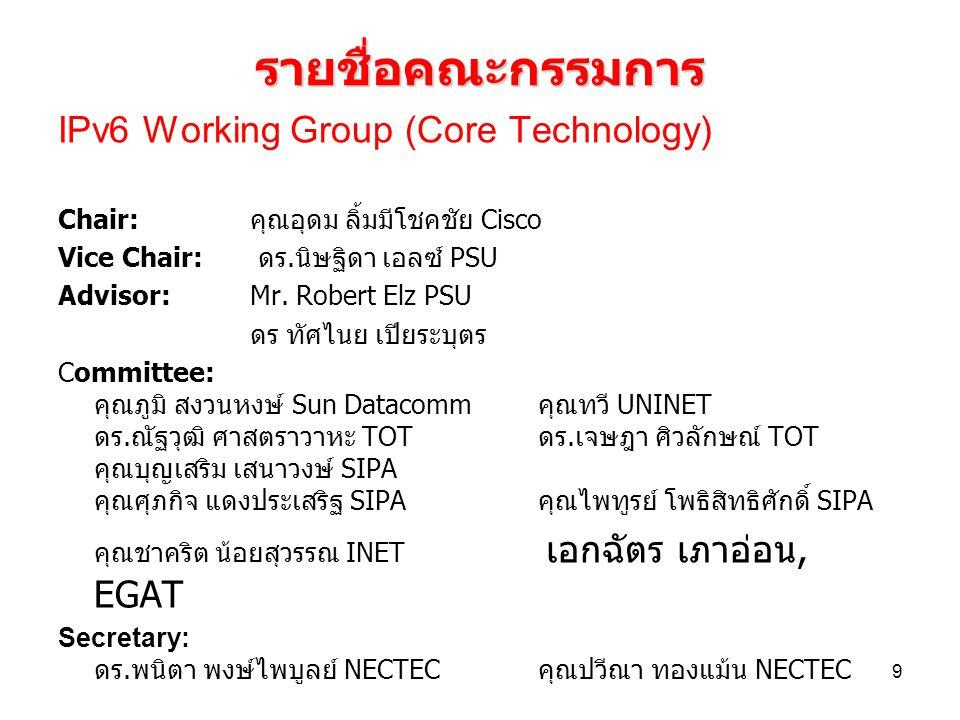 รายชื่อคณะกรรมการ IPv6 Working Group (Core Technology)