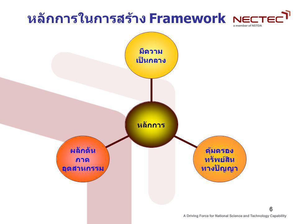 หลักการในการสร้าง Framework