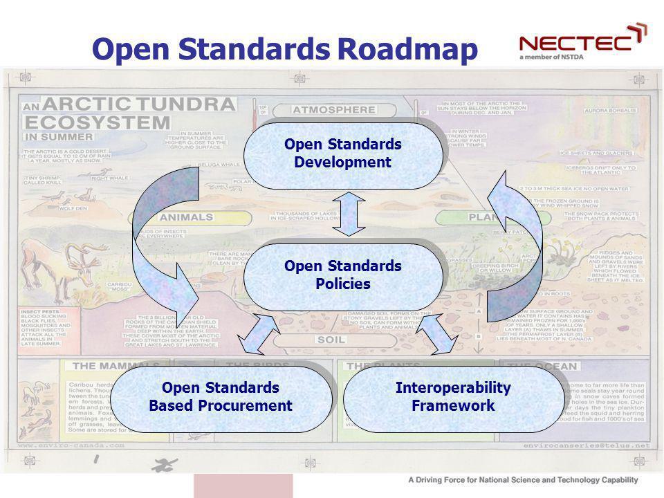 Open Standards Roadmap