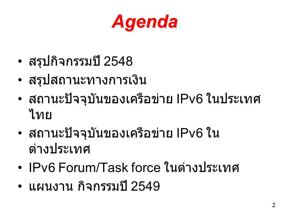 Agenda สรุปกิจกรรมปี 2548 สรุปสถานะทางการเงิน