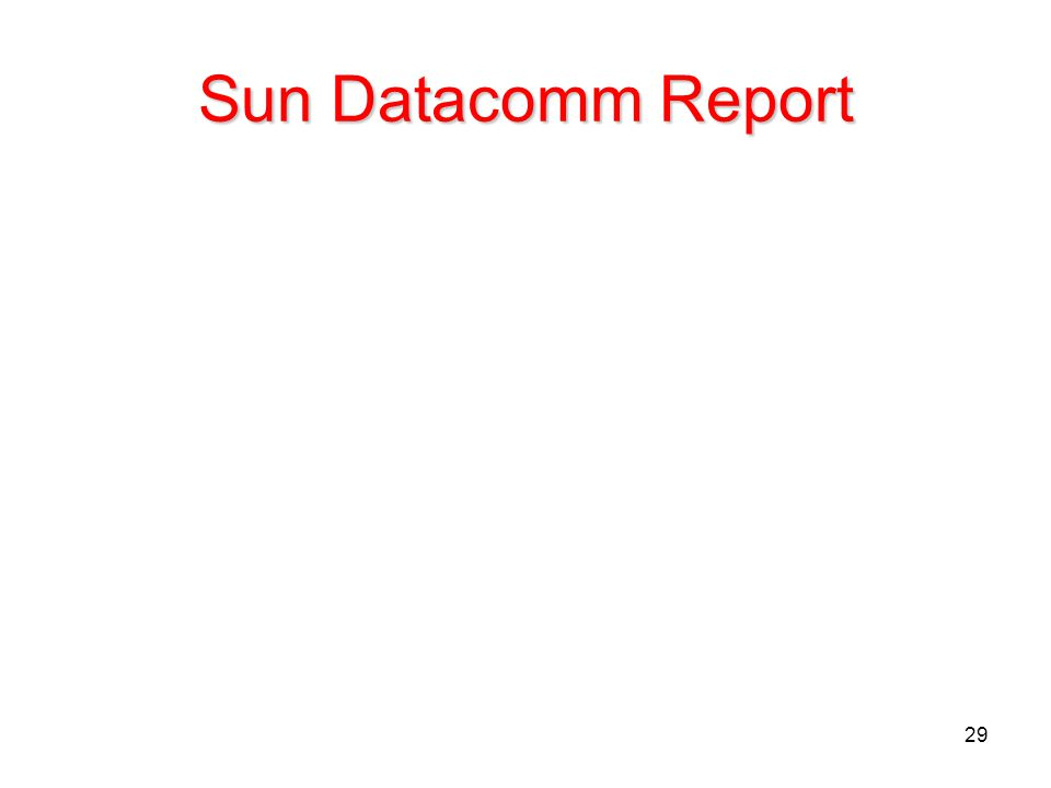 Sun Datacomm Report
