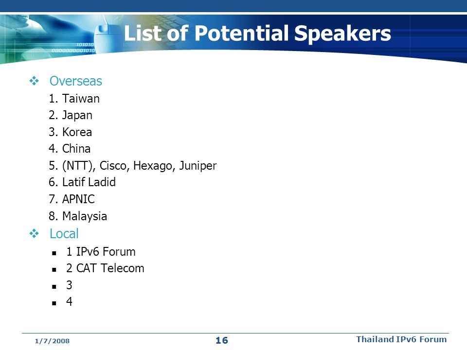List of Potential Speakers