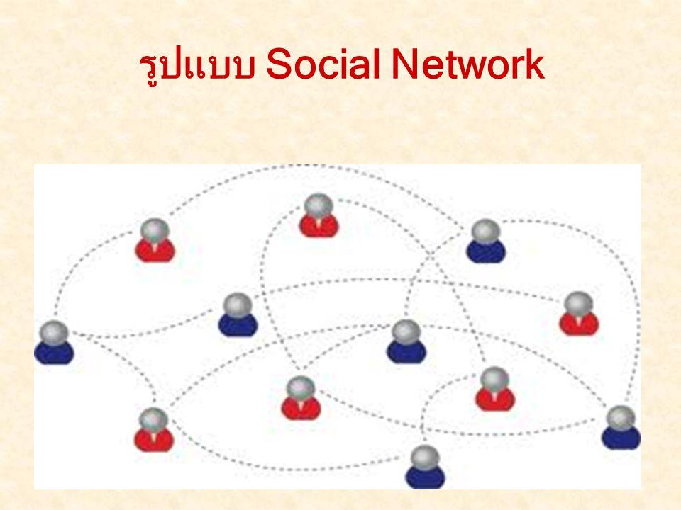 รูปแบบ Social Network