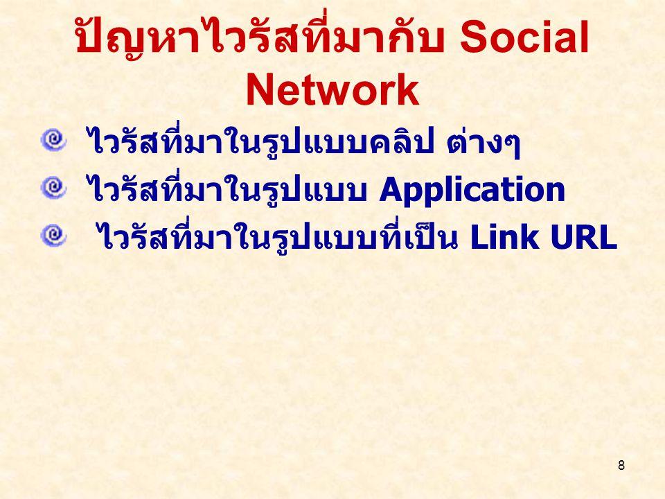 ปัญหาไวรัสที่มากับ Social Network