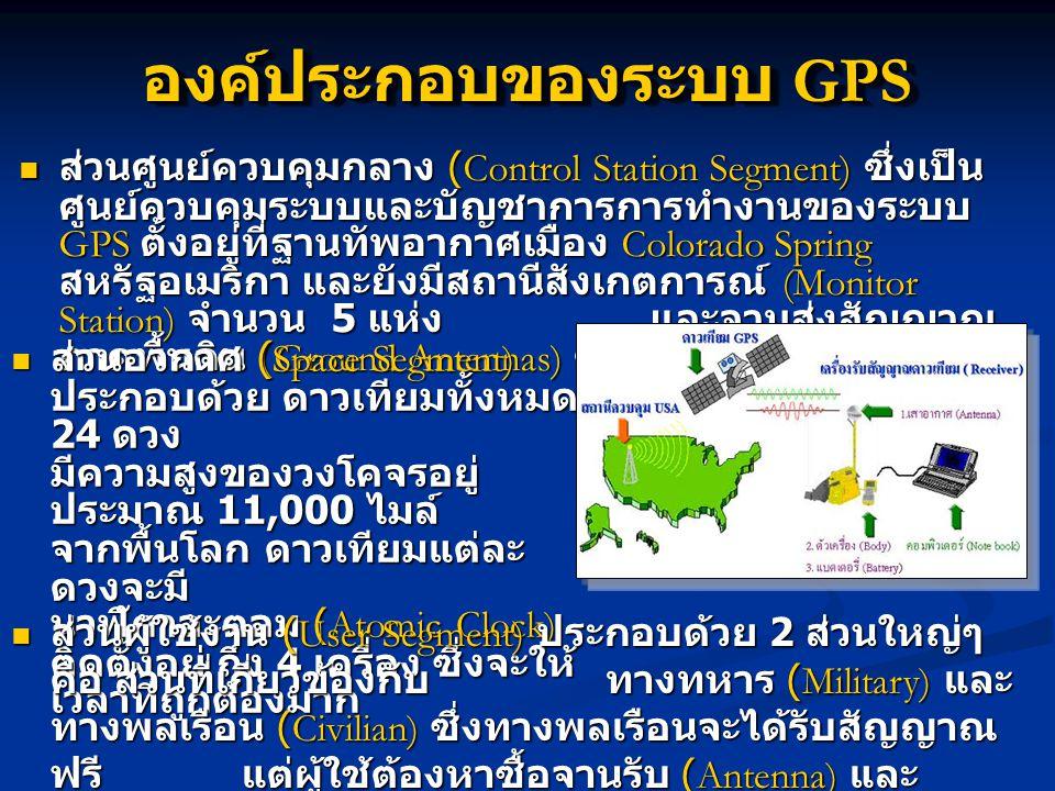 องค์ประกอบของระบบ GPS