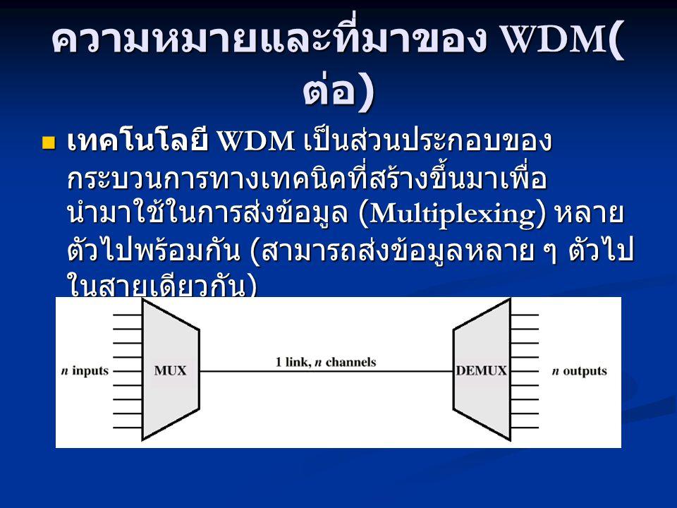 ความหมายและที่มาของ WDM(ต่อ)