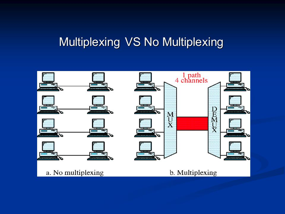 Multiplexing VS No Multiplexing