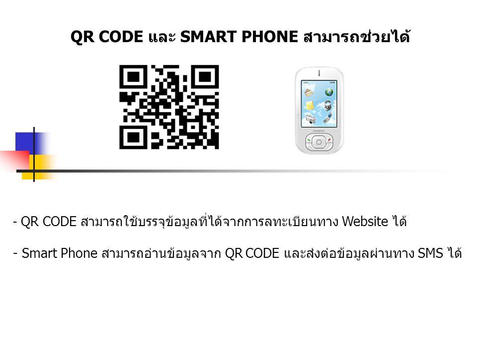 QR CODE และ SMART PHONE สามารถช่วยได้