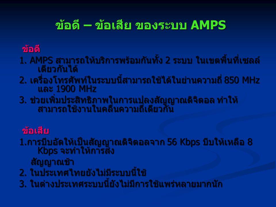 ข้อดี – ข้อเสีย ของระบบ AMPS