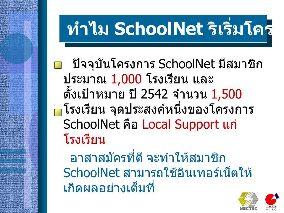 ทำไม SchoolNet ริเริ่มโครงการอาสาสมัคร