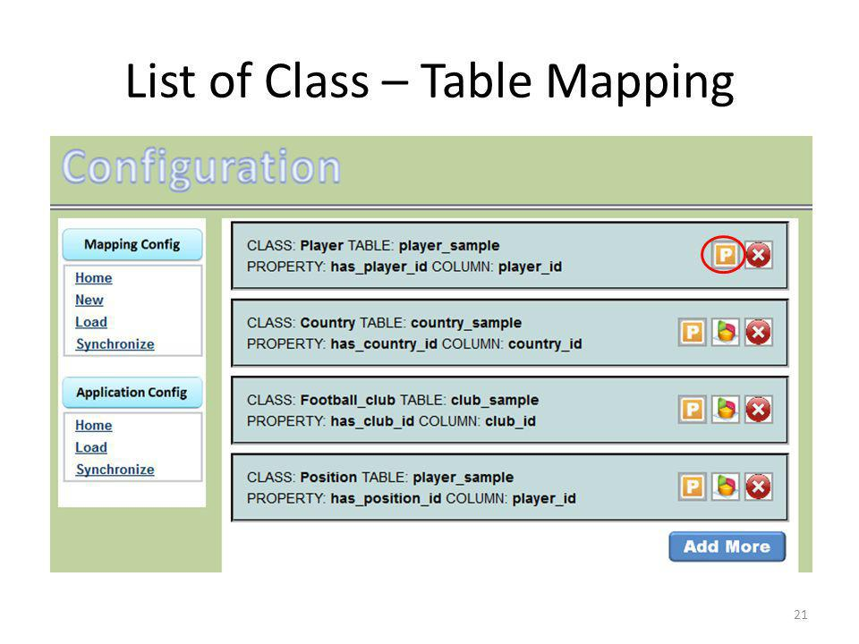 List of Class – Table Mapping