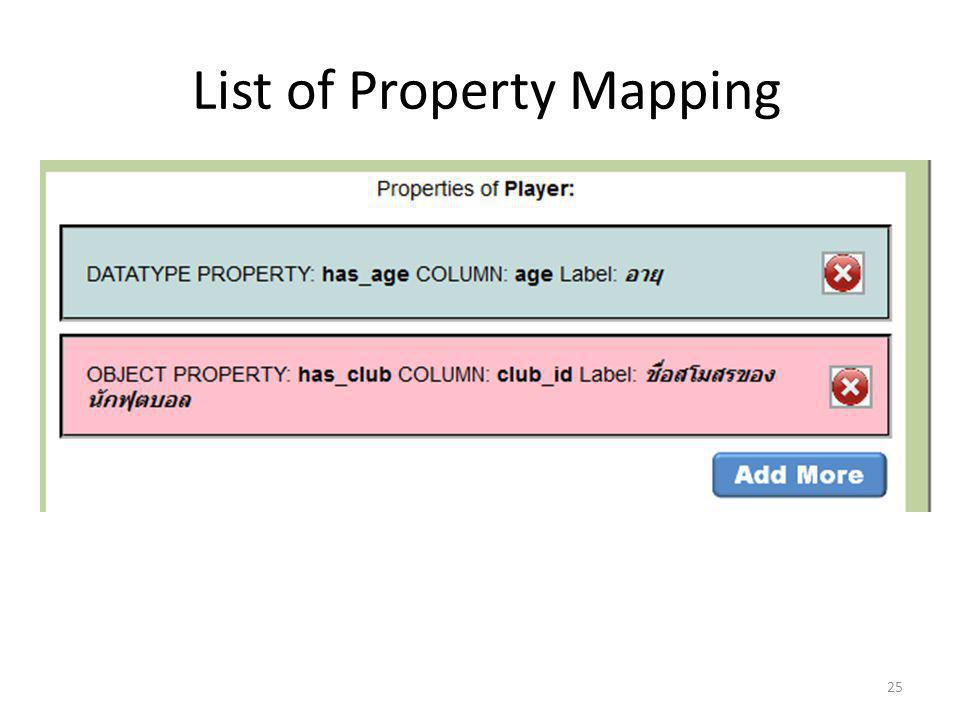 List of Property Mapping