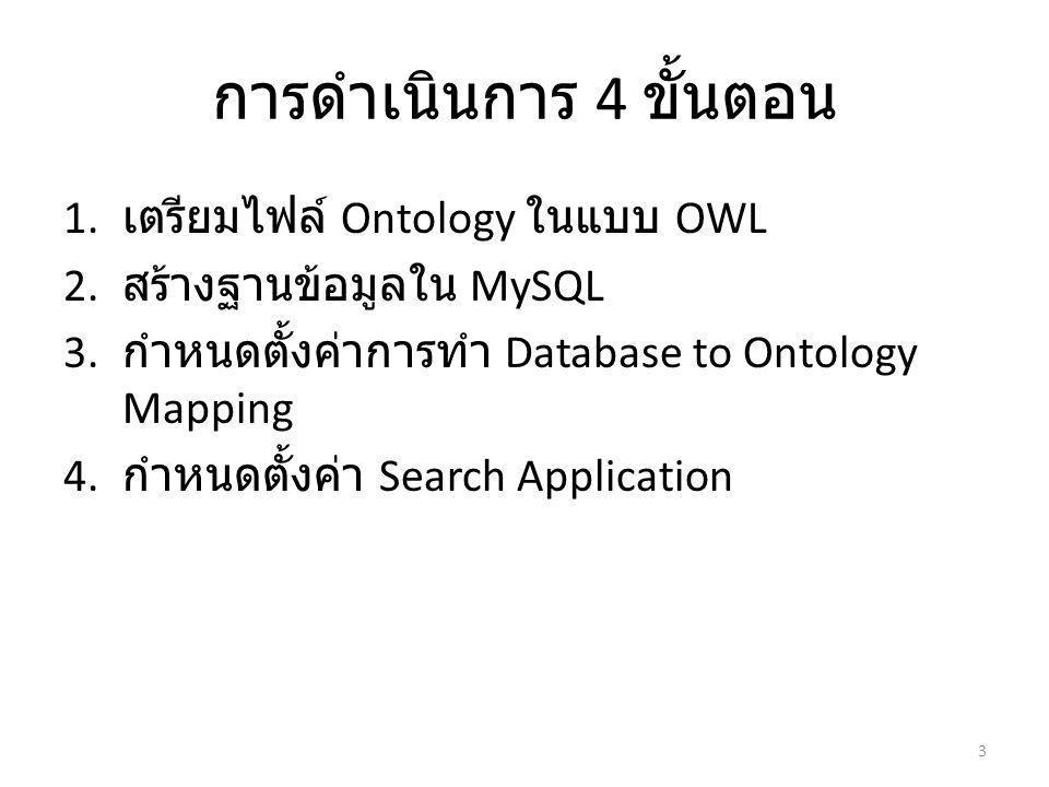 การดำเนินการ 4 ขั้นตอน เตรียมไฟล์ Ontology ในแบบ OWL