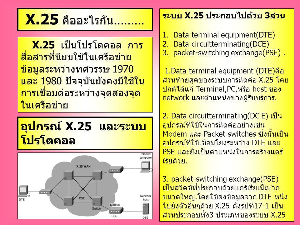 X.25 คืออะไรกัน......... อุปกรณ์ X.25 และระบบโปรโตคอล