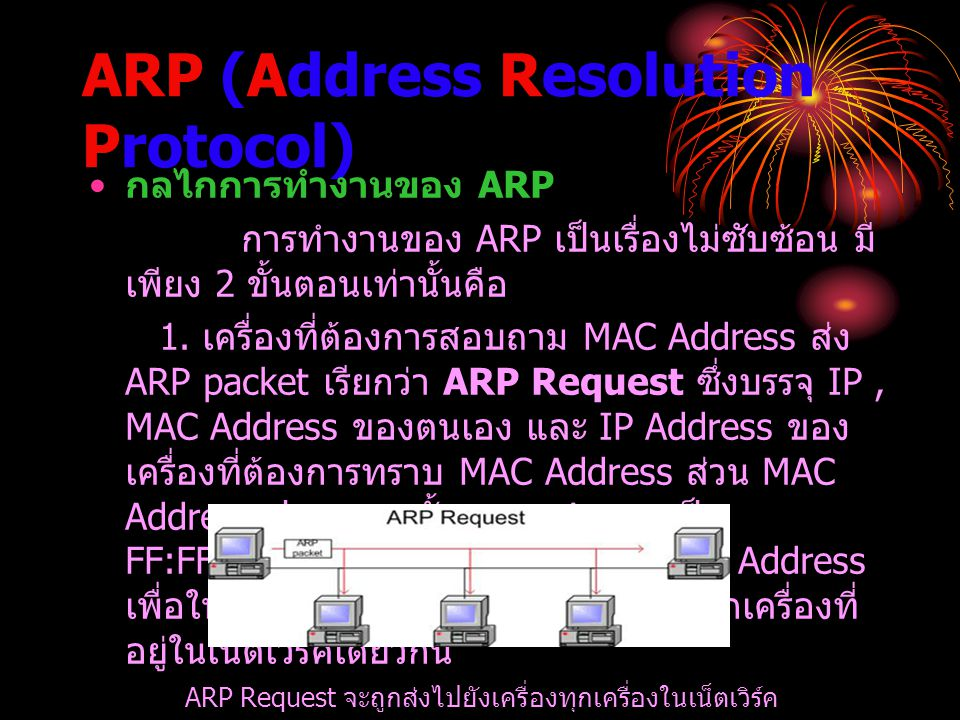 ARP (Address Resolution Protocol)