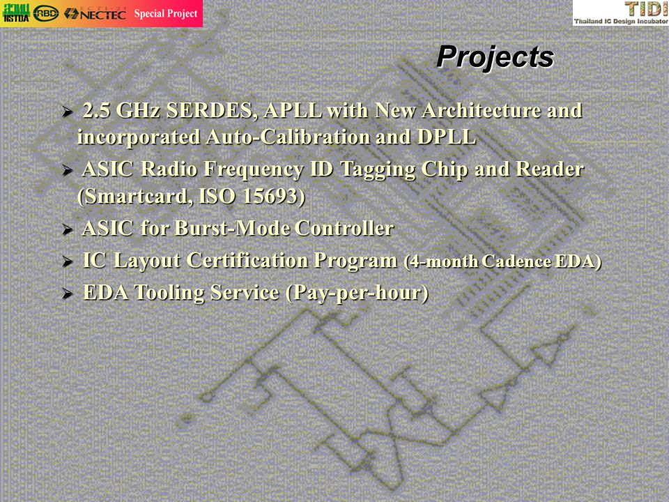 Projects 2.5 GHz SERDES, APLL with New Architecture and incorporated Auto-Calibration and DPLL.