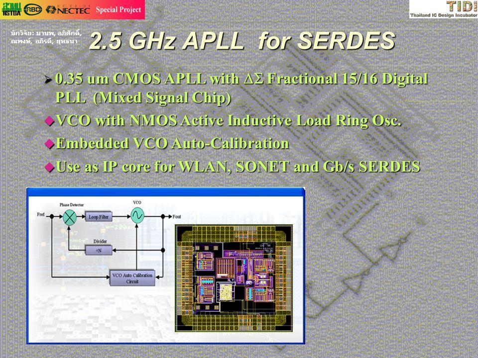 2.5 GHz APLL for SERDES นักวิจัย: มานพ, อภิศักดิ์, ณพงษ์, อภิรดี, ยุทธนา.