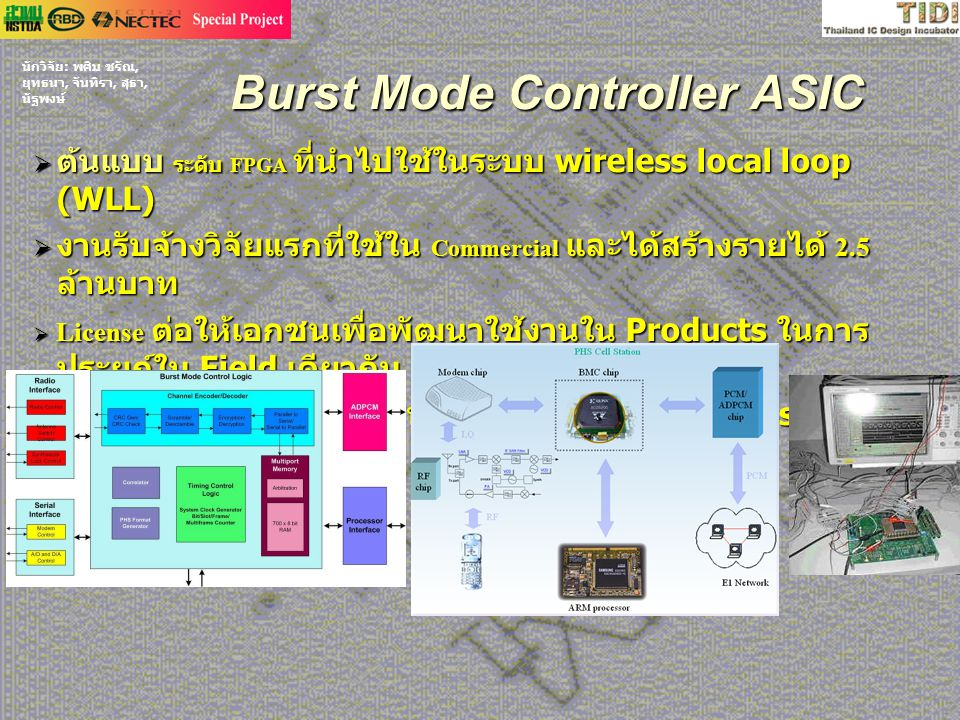 Burst Mode Controller ASIC