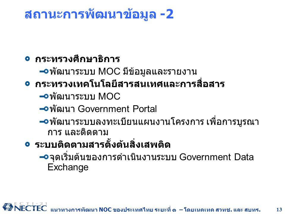 สถานะการพัฒนาข้อมูล -2