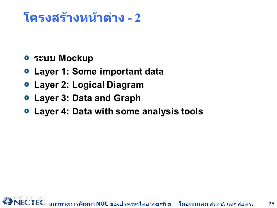 โครงสร้างหน้าต่าง - 2 ระบบ Mockup Layer 1: Some important data