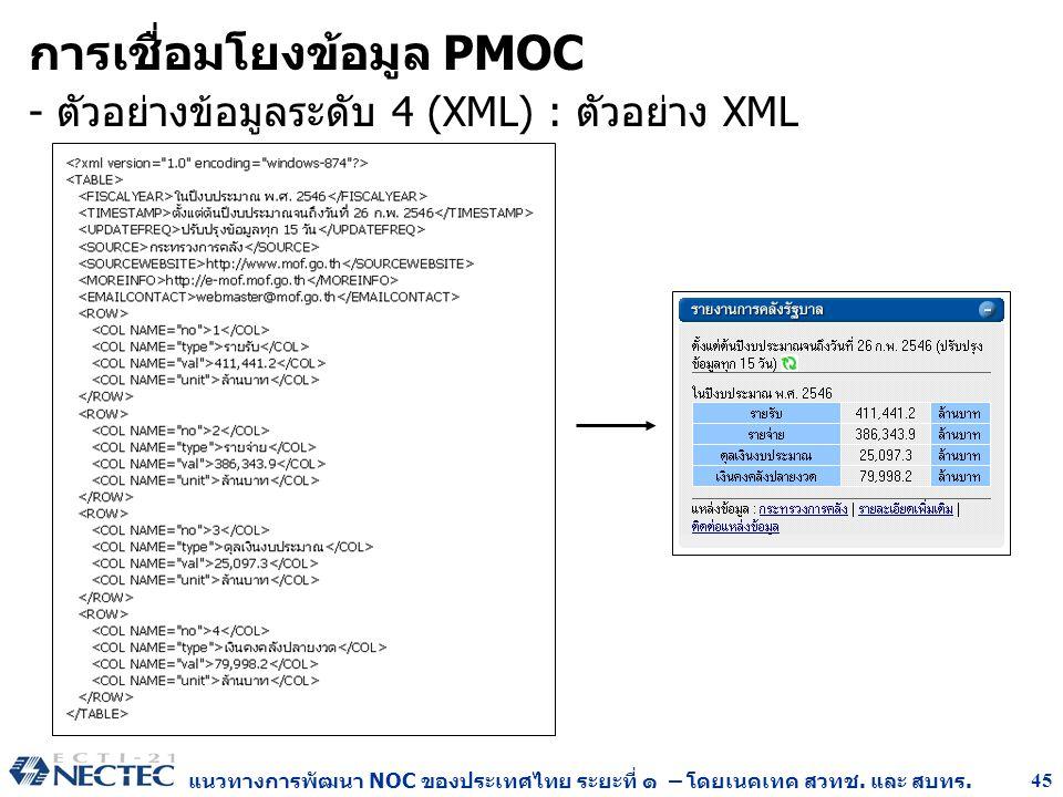 การเชื่อมโยงข้อมูล PMOC