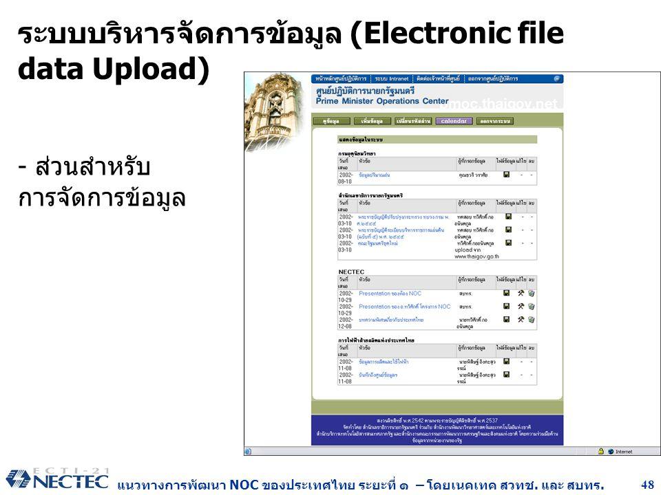 ระบบบริหารจัดการข้อมูล (Electronic file data Upload)