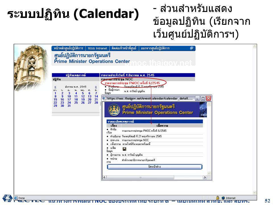 ระบบปฏิทิน (Calendar)