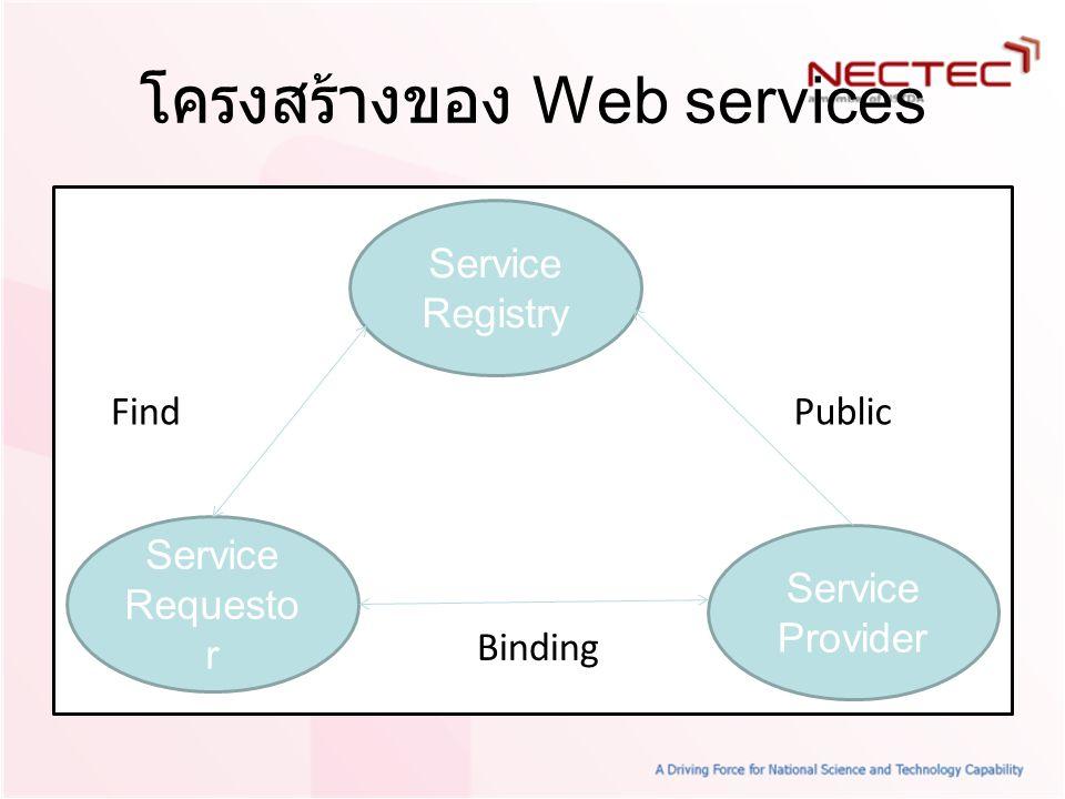 โครงสร้างของ Web services