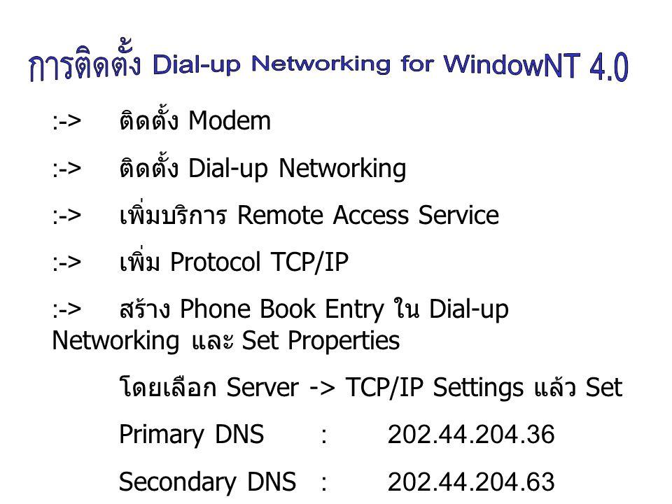 :-> ติดตั้ง Modem :-> ติดตั้ง Dial-up Networking. :-> เพิ่มบริการ Remote Access Service. :-> เพิ่ม Protocol TCP/IP.