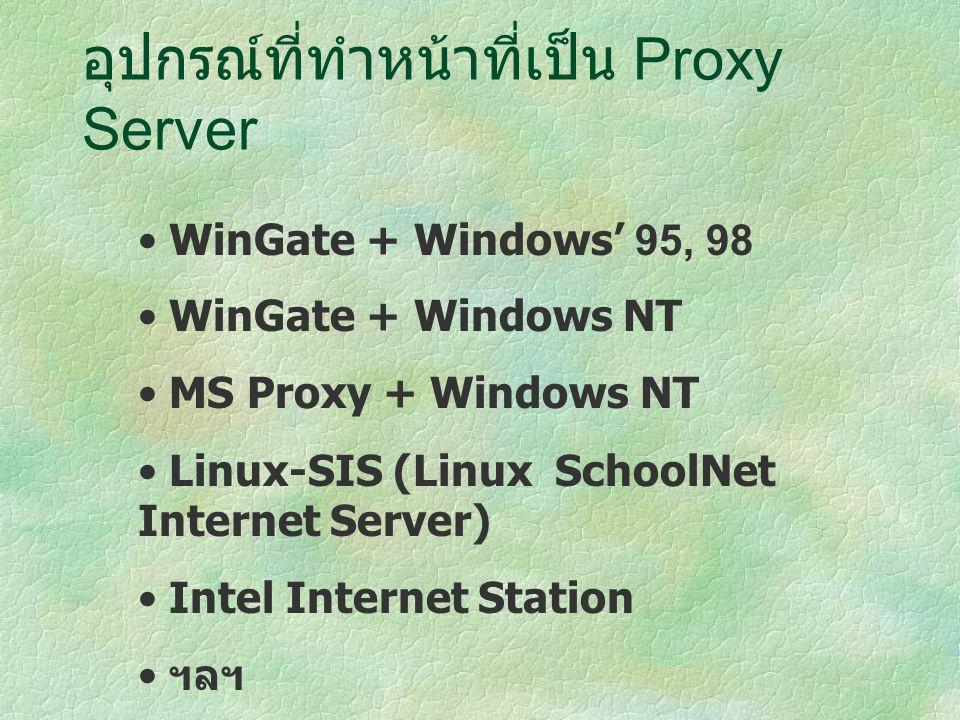 อุปกรณ์ที่ทำหน้าที่เป็น Proxy Server