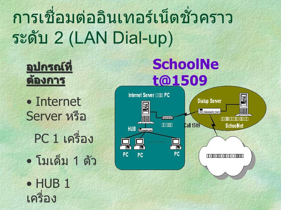 การเชื่อมต่ออินเทอร์เน็ตชั่วคราว ระดับ 2 (LAN Dial-up)