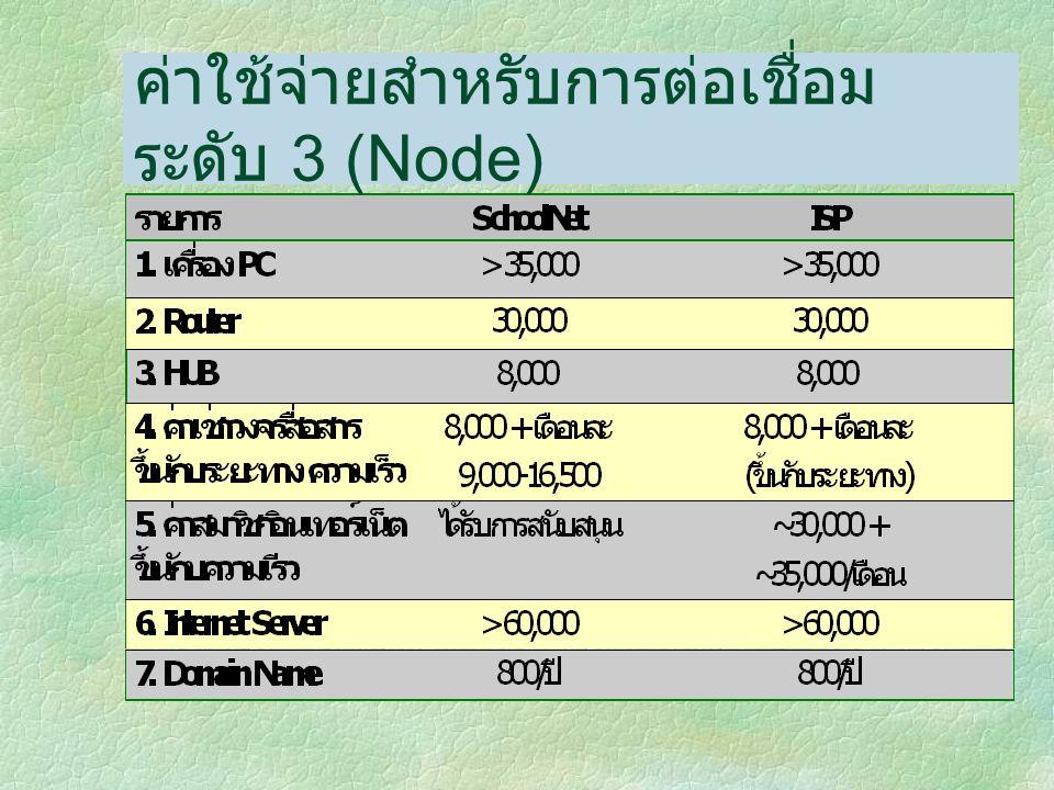 ค่าใช้จ่ายสำหรับการต่อเชื่อมระดับ 3 (Node)