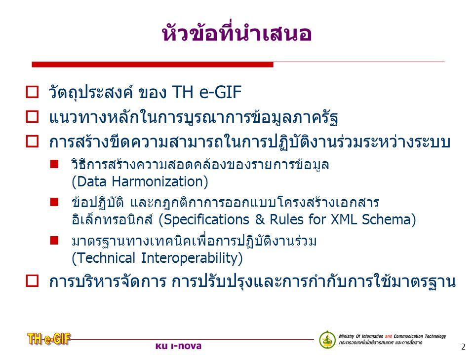 หัวข้อที่นำเสนอ วัตถุประสงค์ ของ TH e-GIF