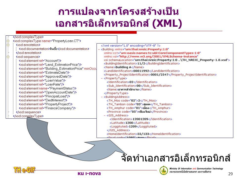 การแปลงจากโครงสร้างเป็น เอกสารอิเล็กทรอนิกส์ (XML)