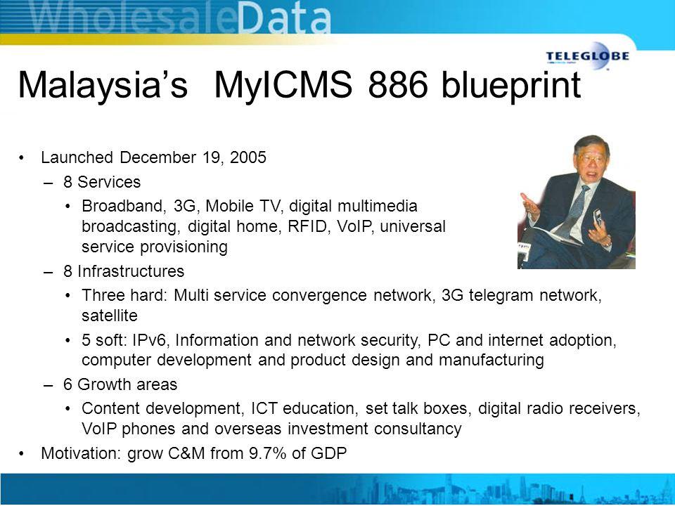 Malaysia's MyICMS 886 blueprint