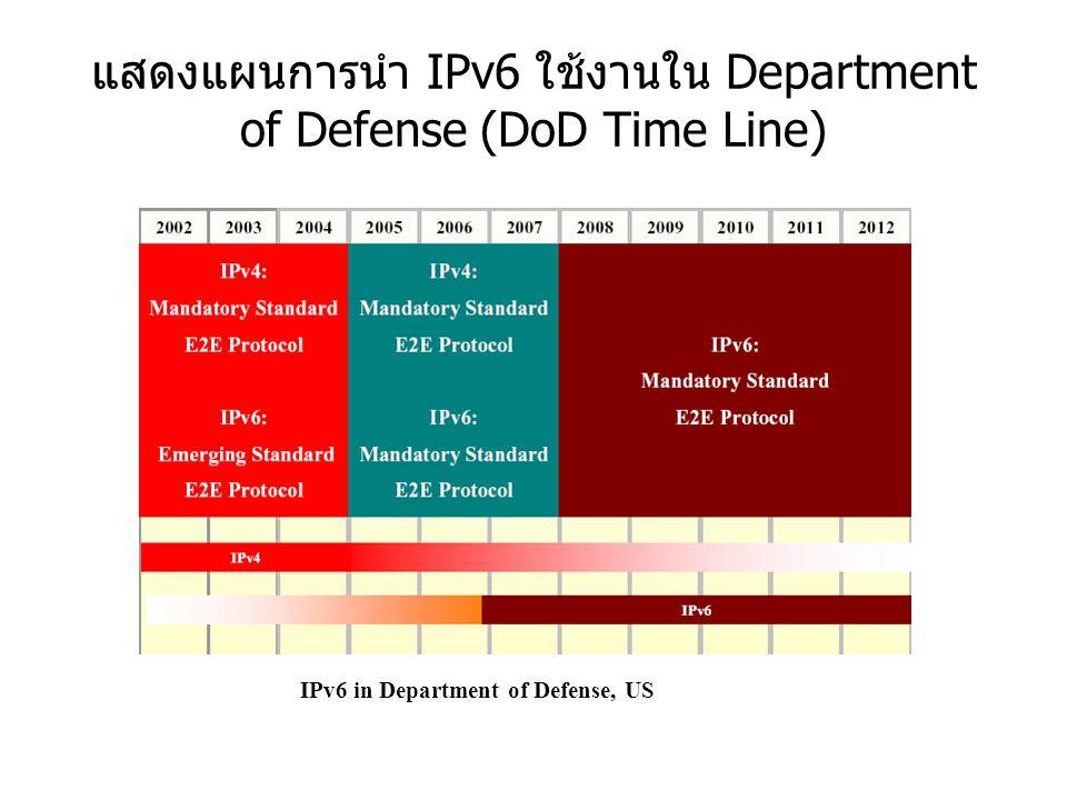 แสดงแผนการนำ IPv6 ใช้งานใน Department of Defense (DoD Time Line)