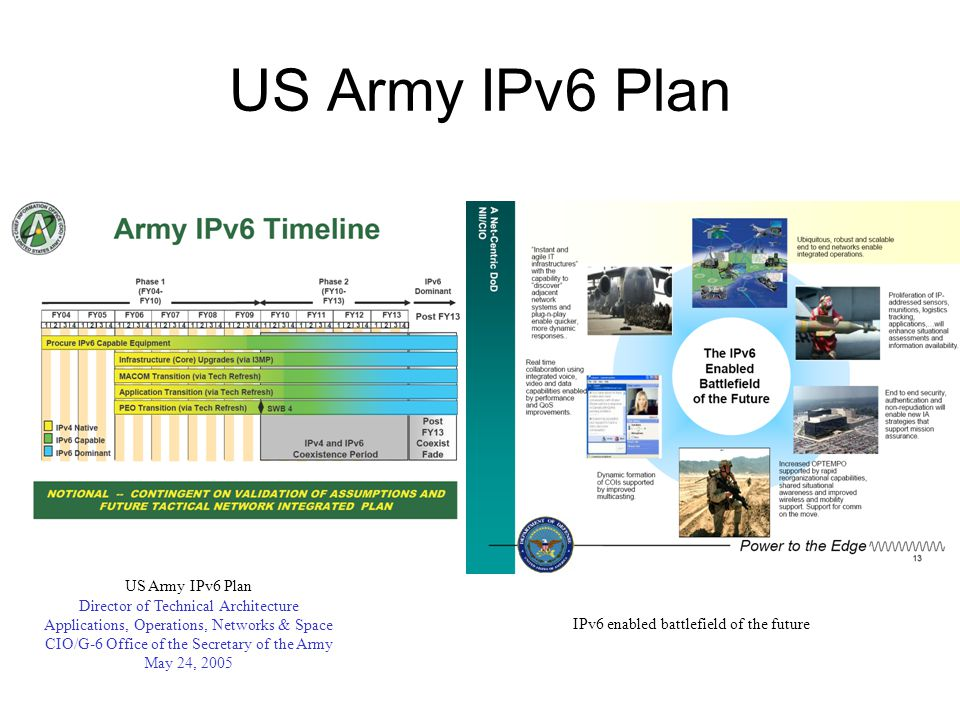 US Army IPv6 Plan US Army IPv6 Plan Director of Technical Architecture