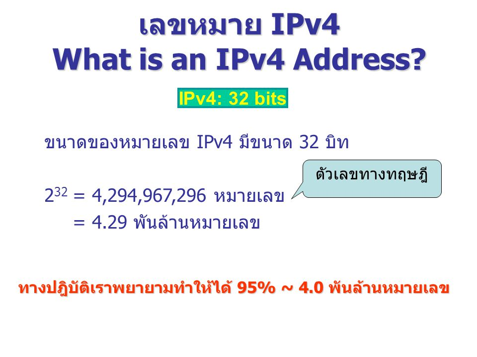เลขหมาย IPv4 What is an IPv4 Address