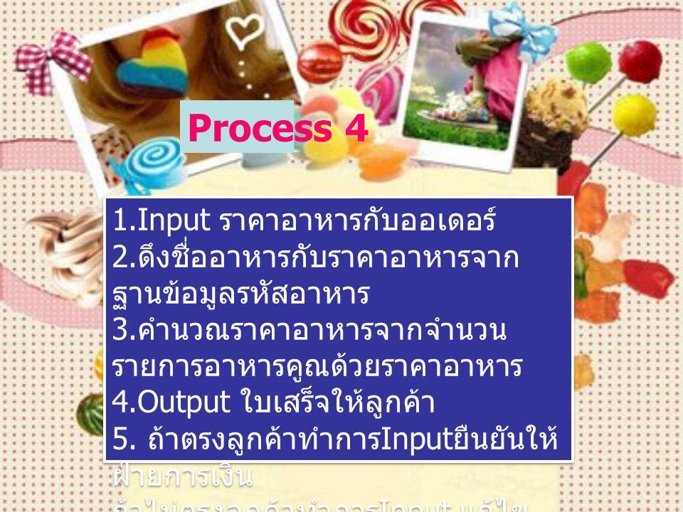 Process 4 1.Input ราคาอาหารกับออเดอร์