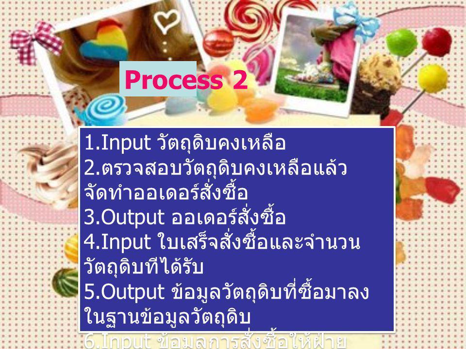 Process 2 1.Input วัตถุดิบคงเหลือ