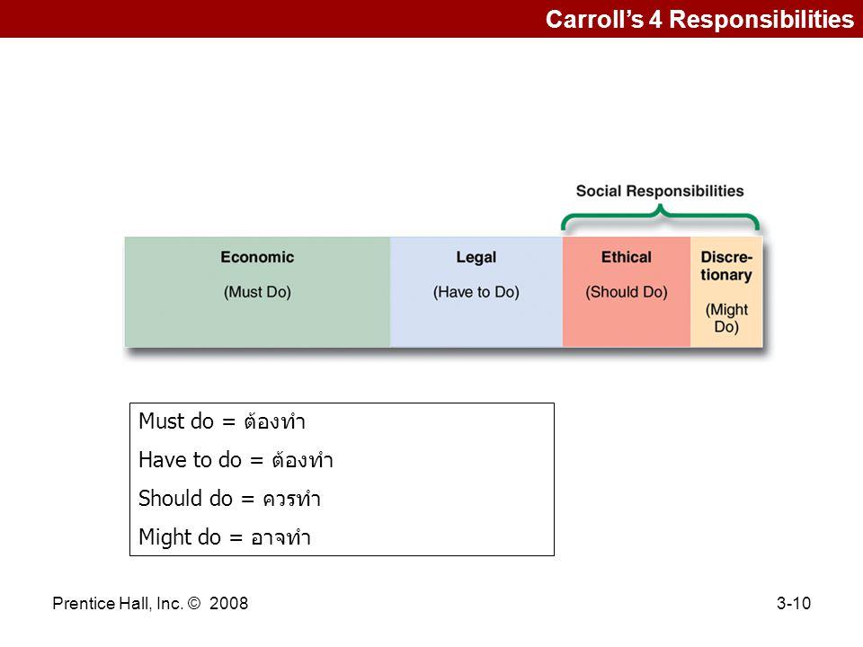Carroll's 4 Responsibilities