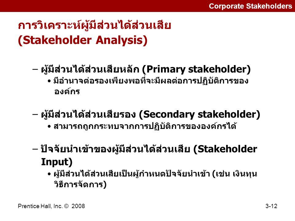 การวิเคราะห์ผู้มีส่วนได้ส่วนเสีย (Stakeholder Analysis)