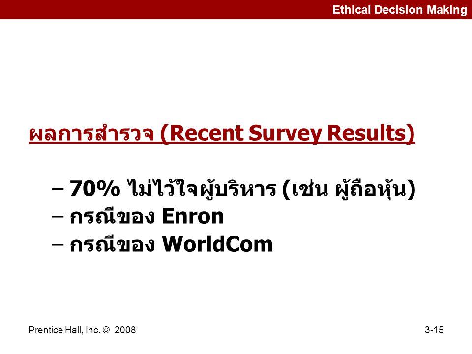 ผลการสำรวจ (Recent Survey Results)