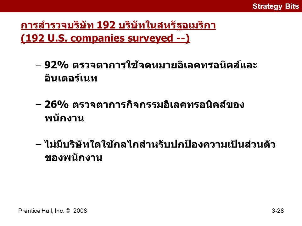 การสำรวจบริษัท 192 บริษัทในสหรัฐอเมริกา