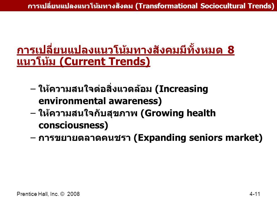 การเปลี่ยนแปลงแนวโน้มทางสังคมมีทั้งหมด 8 แนวโน้ม (Current Trends)
