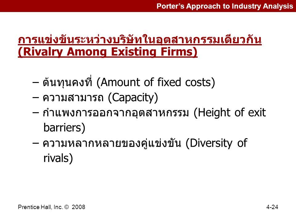 ต้นทุนคงที่ (Amount of fixed costs) ความสามารถ (Capacity)