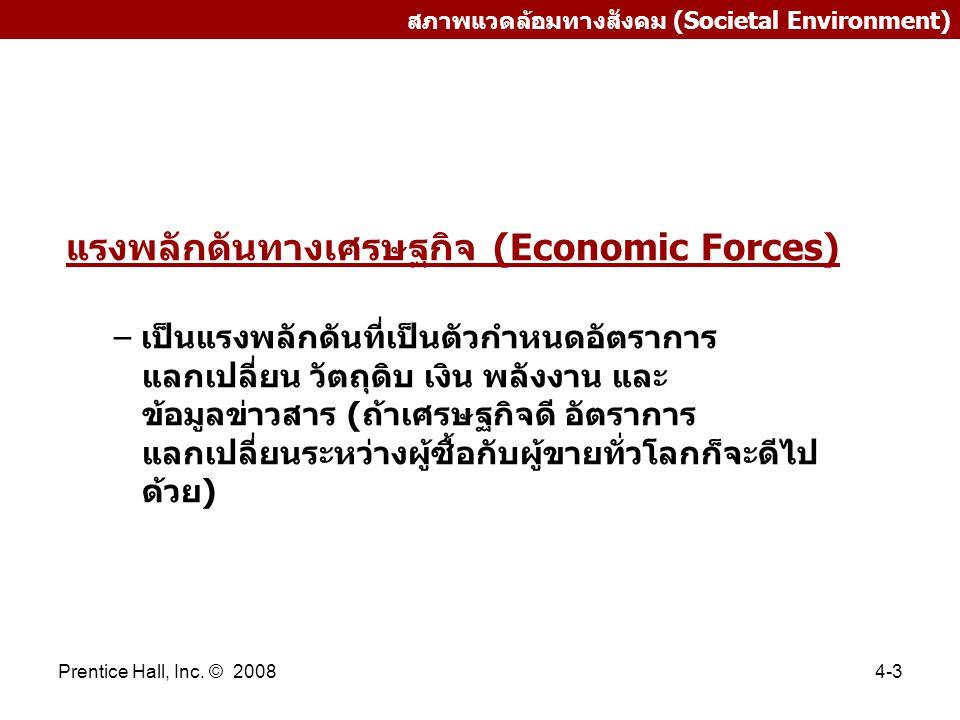 แรงพลักดันทางเศรษฐกิจ (Economic Forces)
