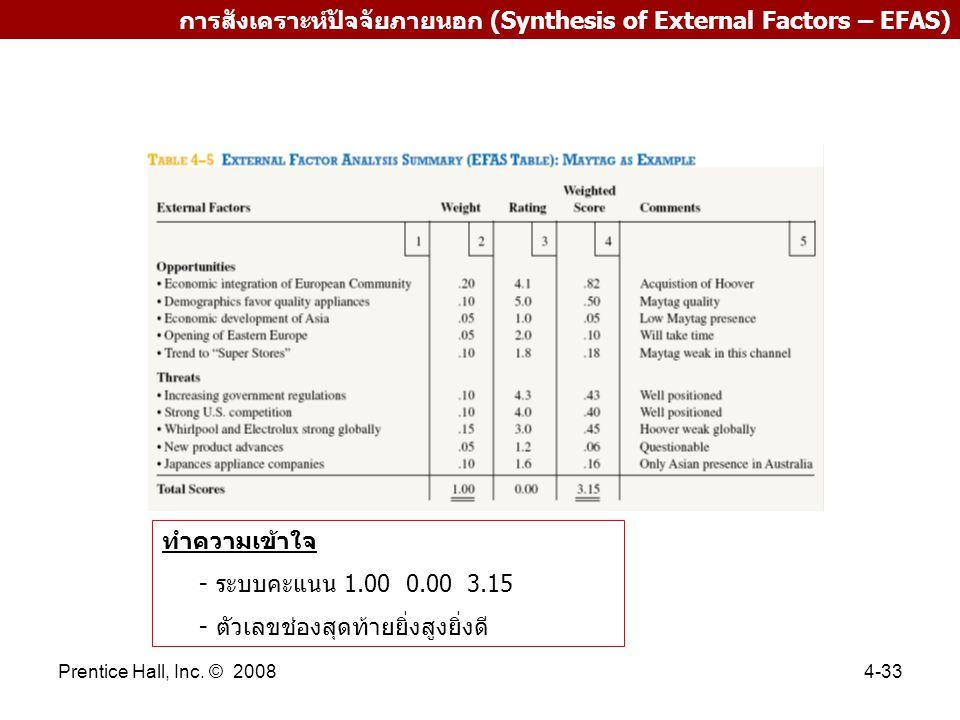 การสังเคราะห์ปัจจัยภายนอก (Synthesis of External Factors – EFAS)