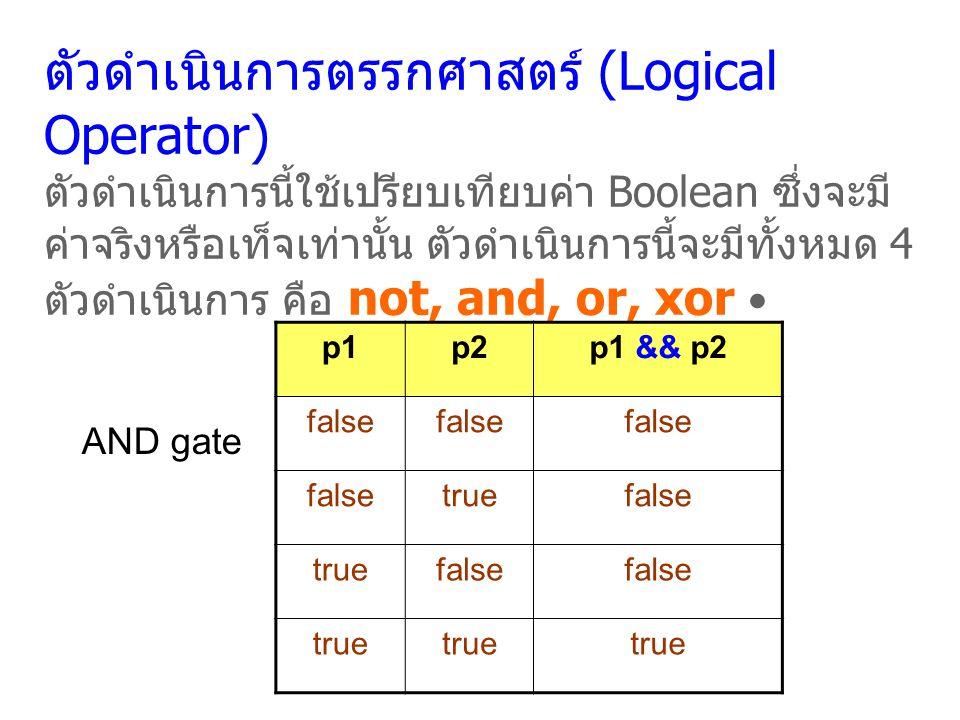 ตัวดำเนินการตรรกศาสตร์ (Logical Operator) ตัวดำเนินการนี้ใช้เปรียบเทียบค่า Boolean ซึ่งจะมีค่าจริงหรือเท็จเท่านั้น ตัวดำเนินการนี้จะมีทั้งหมด 4 ตัวดำเนินการ คือ not, and, or, xor •